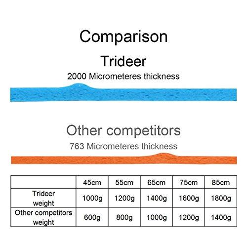 Trideer Robuster Gymnastikball Sitzball Pezziball von 45cm 55cm 65cm 75cm & 85cm inkl. Ballpumpe - 3